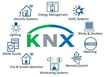 KNX - išmanios automatizavimo sistemos